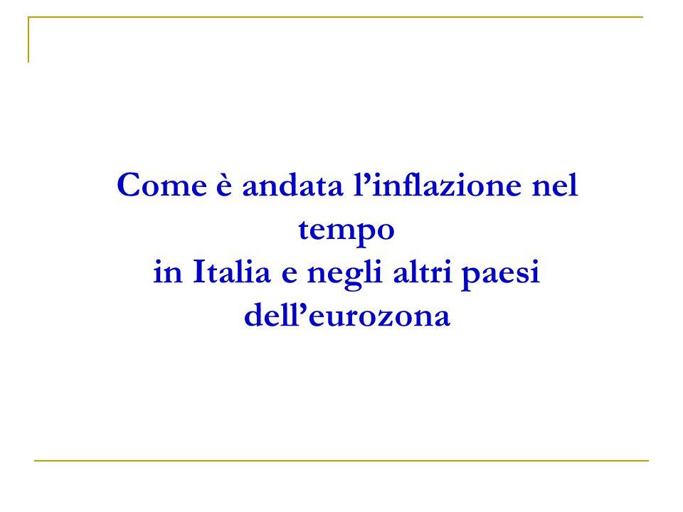 Come è andata l'inflazione nel tempo in Italia e negli altri paesi dell'eurozona