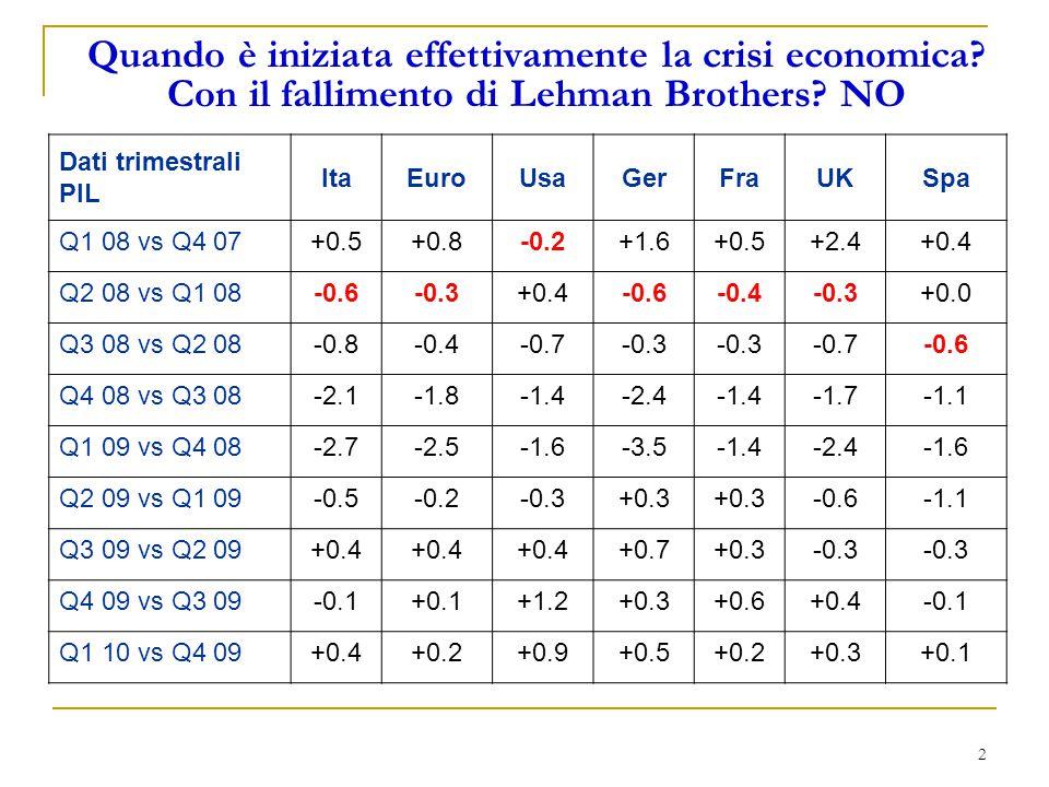 2 Quando è iniziata effettivamente la crisi economica.