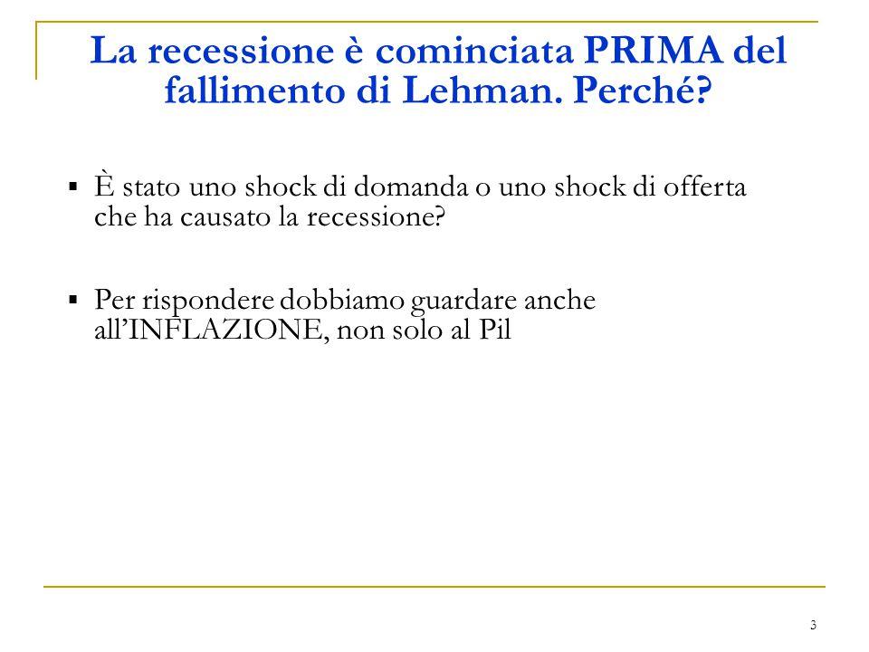 3 La recessione è cominciata PRIMA del fallimento di Lehman. Perché?  È stato uno shock di domanda o uno shock di offerta che ha causato la recession