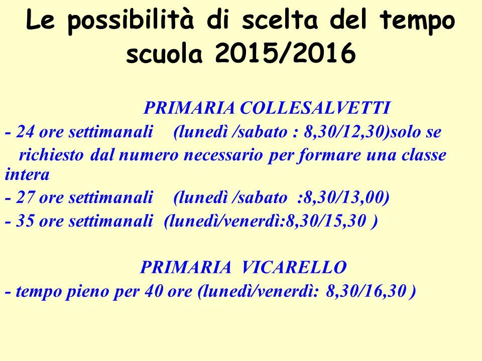 Le possibilità di scelta del tempo scuola 2015/2016 PRIMARIA COLLESALVETTI - 24 ore settimanali (lunedì /sabato : 8,30/12,30)solo se richiesto dal num