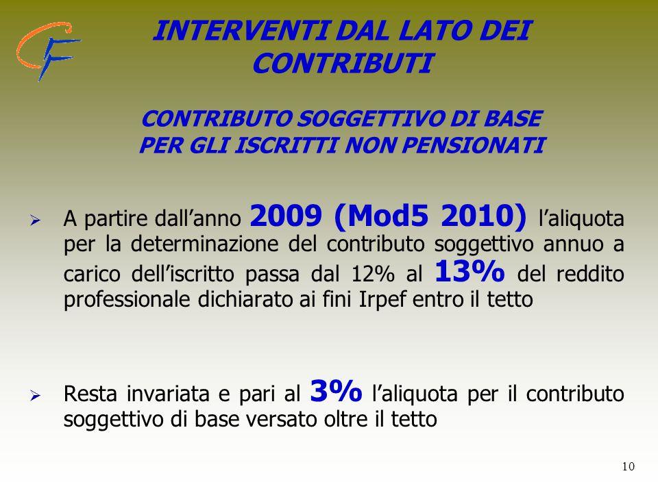 10 INTERVENTI DAL LATO DEI CONTRIBUTI CONTRIBUTO SOGGETTIVO DI BASE PER GLI ISCRITTI NON PENSIONATI   A partire dall'anno 2009 (Mod5 2010) l'aliquot