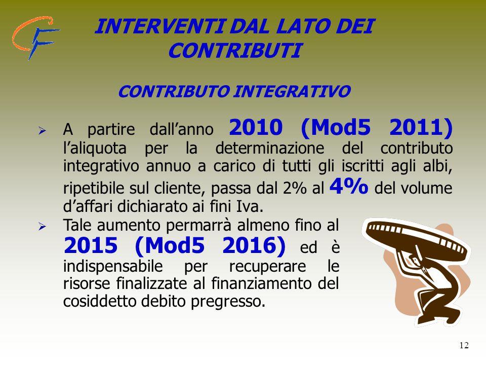 12 INTERVENTI DAL LATO DEI CONTRIBUTI CONTRIBUTO INTEGRATIVO   A partire dall'anno 2010 (Mod5 2011) l'aliquota per la determinazione del contributo