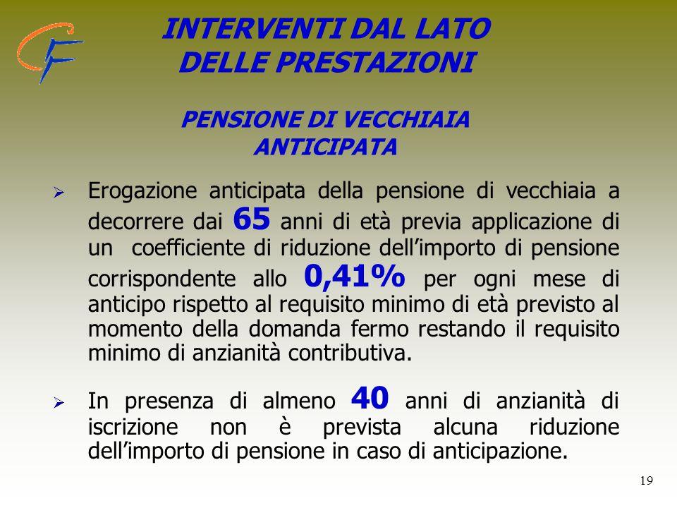 19 INTERVENTI DAL LATO DELLE PRESTAZIONI PENSIONE DI VECCHIAIA ANTICIPATA   Erogazione anticipata della pensione di vecchiaia a decorrere dai 65 ann