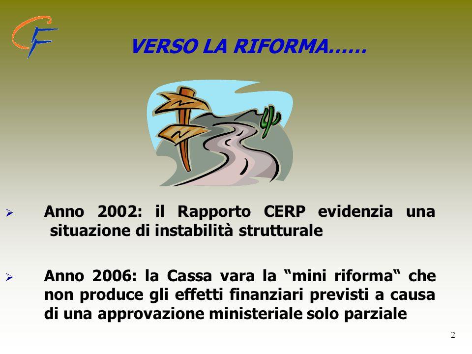 """2 VERSO LA RIFORMA……   Anno 2002: il Rapporto CERP evidenzia una situazione di instabilità strutturale   Anno 2006: la Cassa vara la """"mini riforma"""