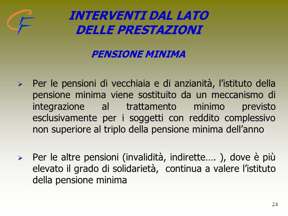 24 INTERVENTI DAL LATO DELLE PRESTAZIONI PENSIONE MINIMA   Per le pensioni di vecchiaia e di anzianità, l'istituto della pensione minima viene sosti