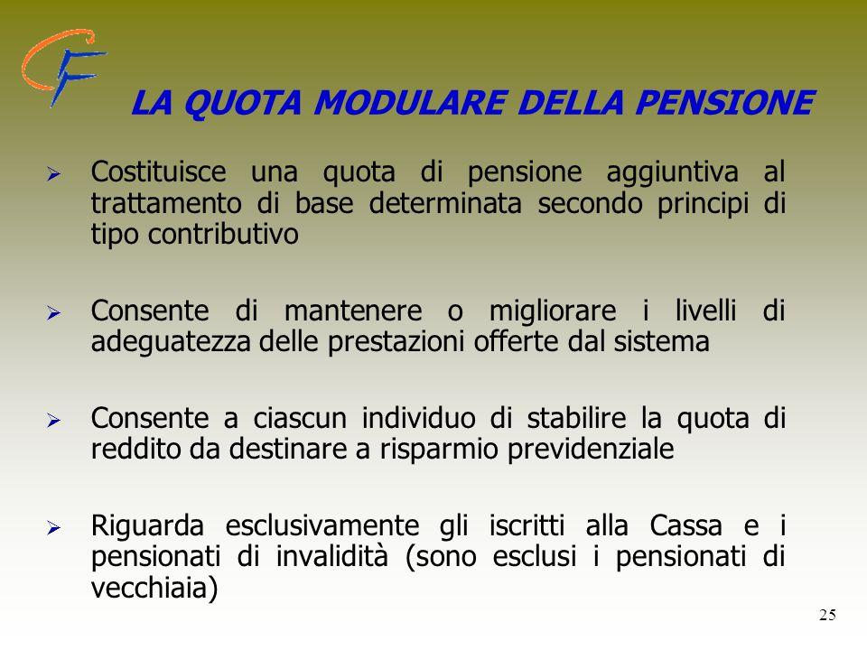 25 LA QUOTA MODULARE DELLA PENSIONE   Costituisce una quota di pensione aggiuntiva al trattamento di base determinata secondo principi di tipo contr