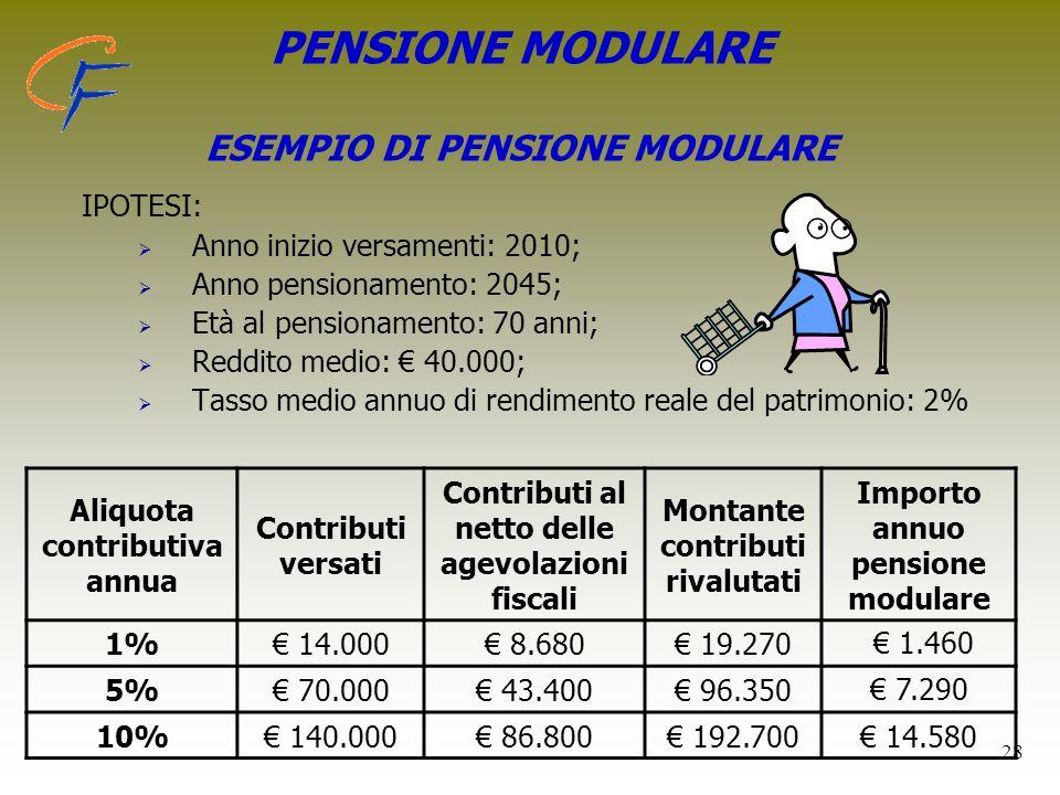 28 PENSIONE MODULARE ESEMPIO DI PENSIONE MODULARE IPOTESI:   Anno inizio versamenti: 2010;   Anno pensionamento: 2045;   Età al pensionamento: 7