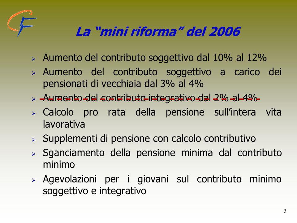 """3 La """"mini riforma"""" del 2006   Aumento del contributo soggettivo dal 10% al 12%   Aumento del contributo soggettivo a carico dei pensionati di vec"""