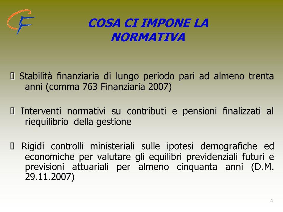 4 COSA CI IMPONE LA NORMATIVA   Stabilità finanziaria di lungo periodo pari ad almeno trenta anni (comma 763 Finanziaria 2007)   Interventi normat