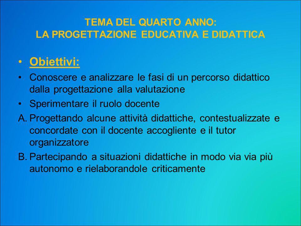 TEMA DEL QUARTO ANNO: LA PROGETTAZIONE EDUCATIVA E DIDATTICA Obiettivi: Conoscere e analizzare le fasi di un percorso didattico dalla progettazione al