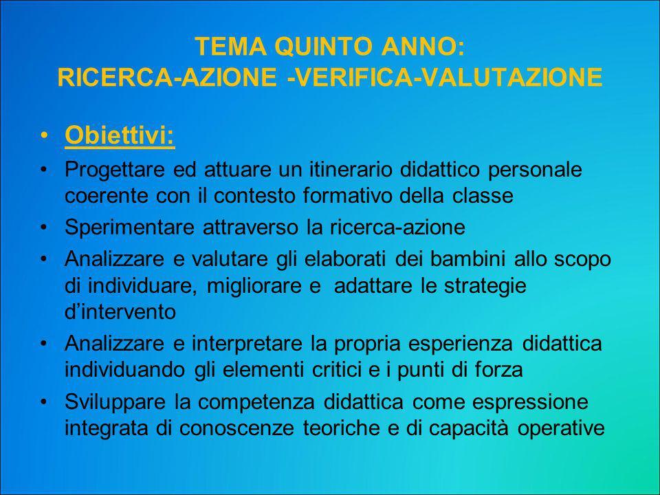 TEMA QUINTO ANNO: RICERCA-AZIONE -VERIFICA-VALUTAZIONE Obiettivi: Progettare ed attuare un itinerario didattico personale coerente con il contesto for