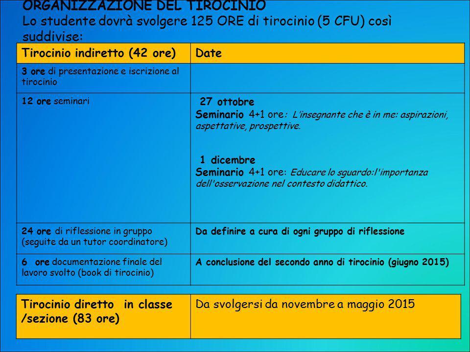 ORGANIZZAZIONE DEL TIROCINIO Lo studente dovrà svolgere 125 ORE di tirocinio (5 CFU) così suddivise: Tirocinio indiretto (42 ore)Date 3 ore di present