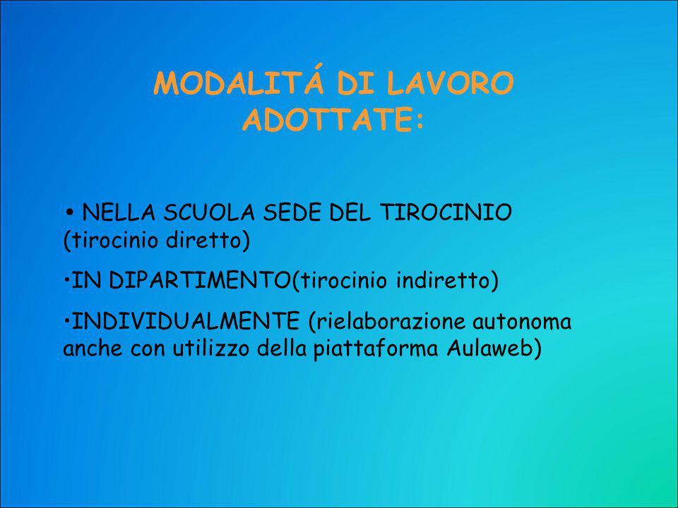 MODALITÁ DI LAVORO ADOTTATE: NELLA SCUOLA SEDE DEL TIROCINIO (tirocinio diretto) IN DIPARTIMENTO(tirocinio indiretto) INDIVIDUALMENTE (rielaborazione