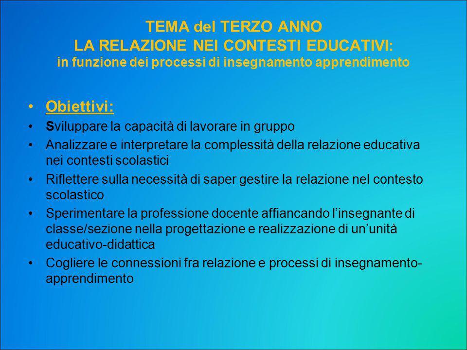 TEMA del TERZO ANNO LA RELAZIONE NEI CONTESTI EDUCATIVI: in funzione dei processi di insegnamento apprendimento Obiettivi: Sviluppare la capacità di l