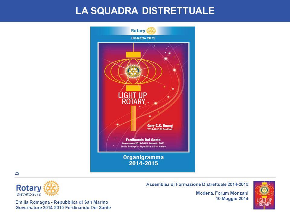 Emilia Romagna - Repubblica di San Marino Governatore 2014-2015 Ferdinando Del Sante Distretto 2072 25 Assemblea di Formazione Distrettuale 2014-2015 Modena, Forum Monzani 10 Maggio 2014 LA SQUADRA DISTRETTUALE