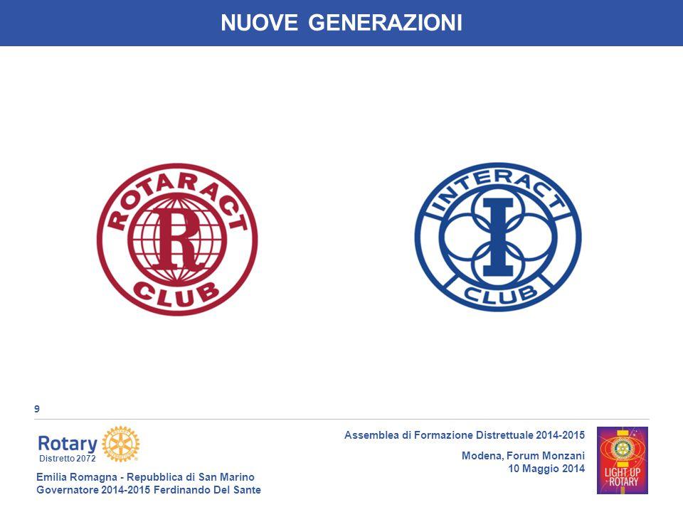 Emilia Romagna - Repubblica di San Marino Governatore 2014-2015 Ferdinando Del Sante Distretto 2072 9 Assemblea di Formazione Distrettuale 2014-2015 Modena, Forum Monzani 10 Maggio 2014 NUOVE GENERAZIONI