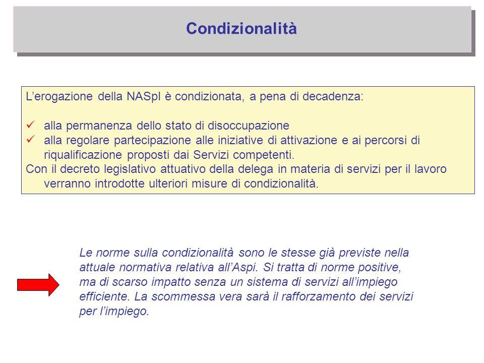 L'erogazione della NASpI è condizionata, a pena di decadenza: alla permanenza dello stato di disoccupazione alla regolare partecipazione alle iniziati