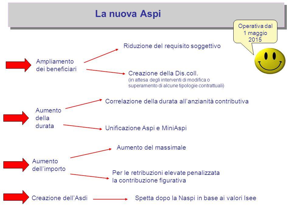 La nuova Aspi Ampliamento dei beneficiari Unificazione Aspi e MiniAspi Riduzione del requisito soggettivo Creazione della Dis.coll. (in attesa degli i