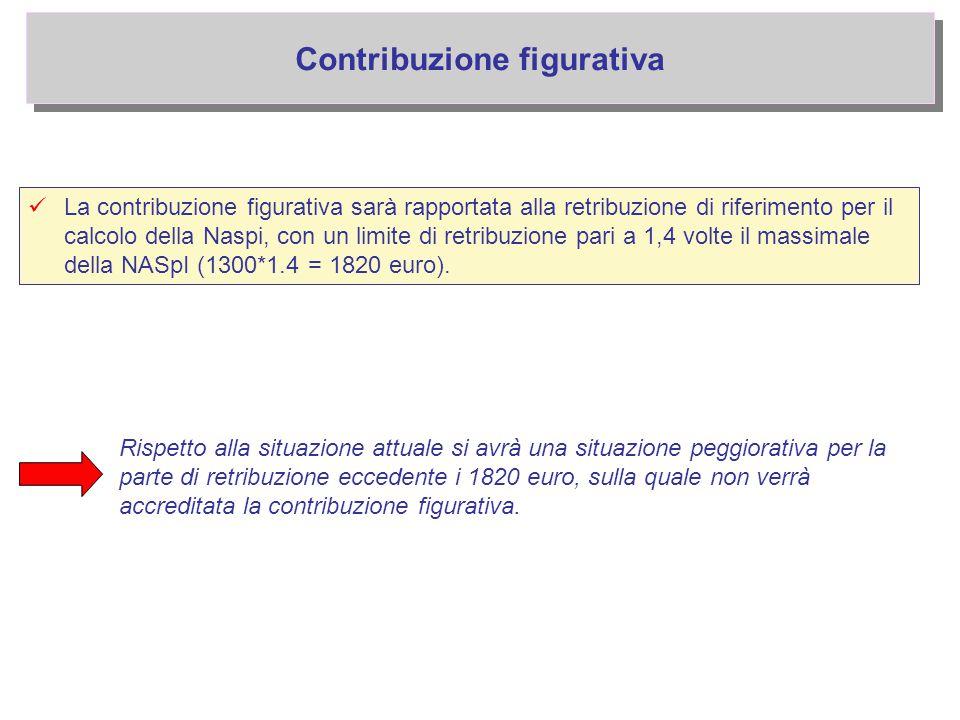 Contribuzione figurativa La contribuzione figurativa sarà rapportata alla retribuzione di riferimento per il calcolo della Naspi, con un limite di ret