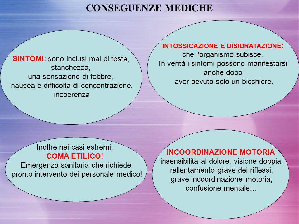 CONSEGUENZE MEDICHE Inoltre nei casi estremi: COMA ETILICO! Emergenza sanitaria che richiede pronto intervento dei personale medico! INTOSSICAZIONE E