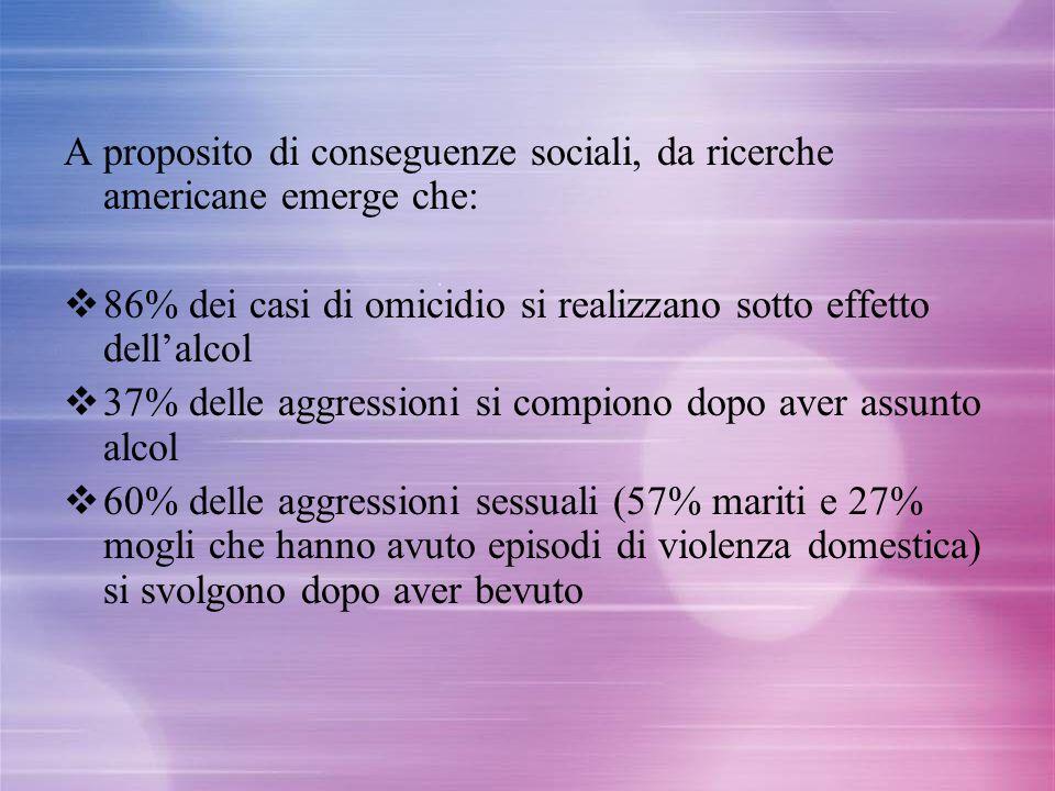 A proposito di conseguenze sociali, da ricerche americane emerge che:  86% dei casi di omicidio si realizzano sotto effetto dell'alcol  37% delle ag