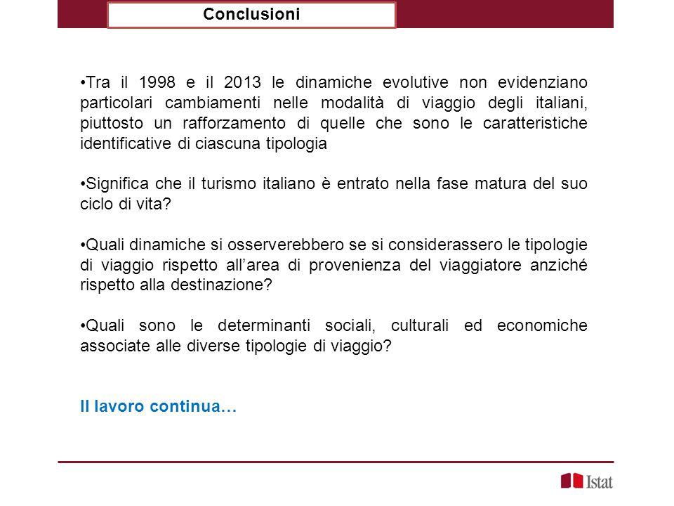 Tra il 1998 e il 2013 le dinamiche evolutive non evidenziano particolari cambiamenti nelle modalità di viaggio degli italiani, piuttosto un rafforzame