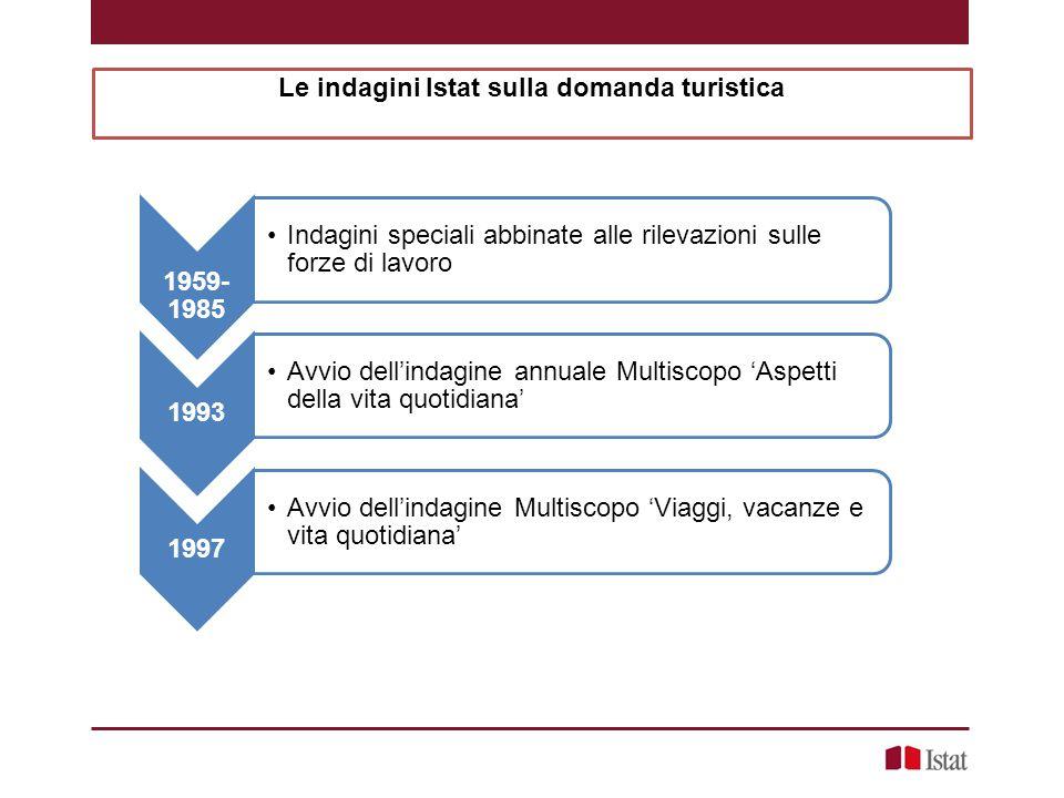 Le indagini Istat sulla domanda turistica 1959- 1985 Indagini speciali abbinate alle rilevazioni sulle forze di lavoro 1993 Avvio dell'indagine annual