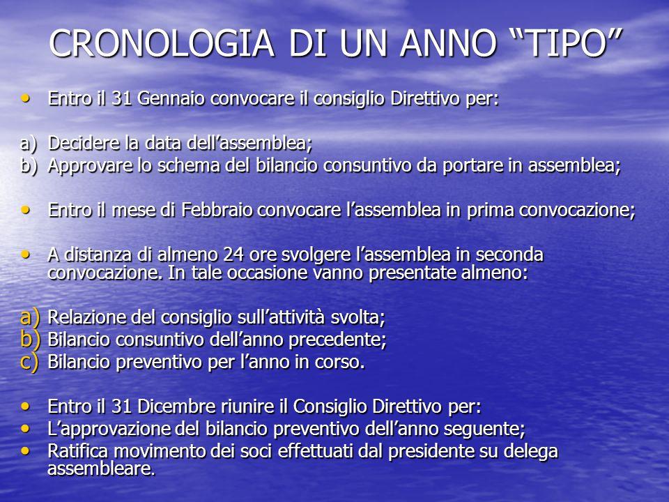 """CRONOLOGIA DI UN ANNO """"TIPO"""" Entro il 31 Gennaio convocare il consiglio Direttivo per: Entro il 31 Gennaio convocare il consiglio Direttivo per: a)Dec"""