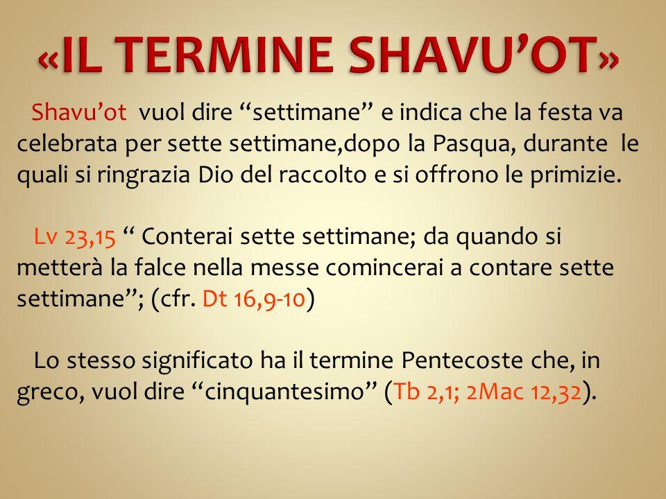 Dagli Ebrei era chiamata FESTA DELLE SETTIMANE (Hag Shavu'ot) Settimana delle settimane 7x7+1