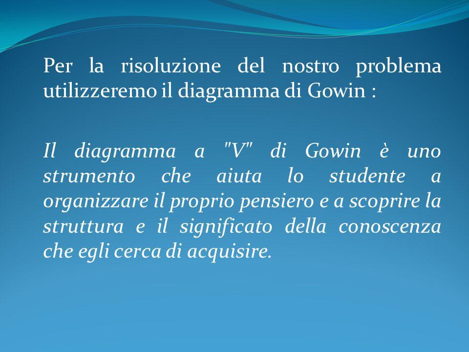 Per la risoluzione del nostro problema utilizzeremo il diagramma di Gowin : Il diagramma a