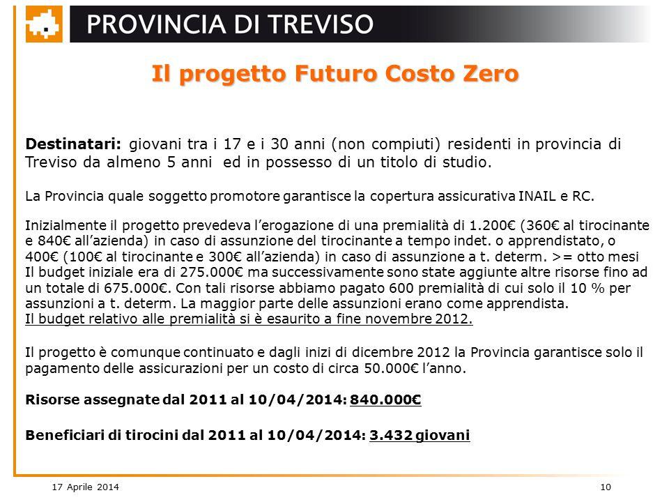 17 Aprile 2014 10 Il progetto Futuro Costo Zero Destinatari: giovani tra i 17 e i 30 anni (non compiuti) residenti in provincia di Treviso da almeno 5 anni ed in possesso di un titolo di studio.