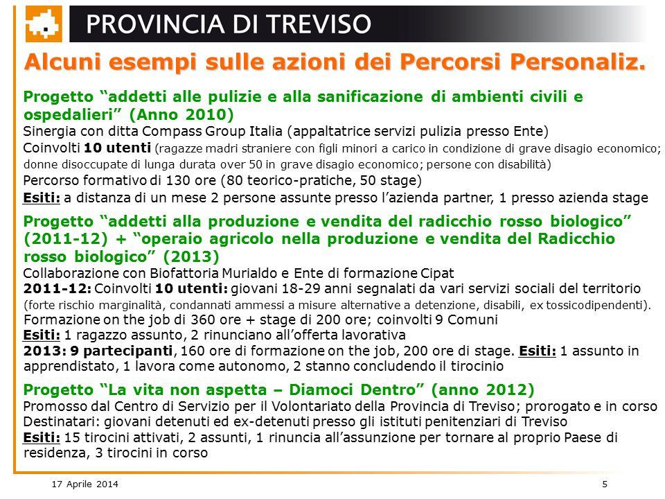 17 Aprile 2014 5 Alcuni esempi sulle azioni dei Percorsi Personaliz.