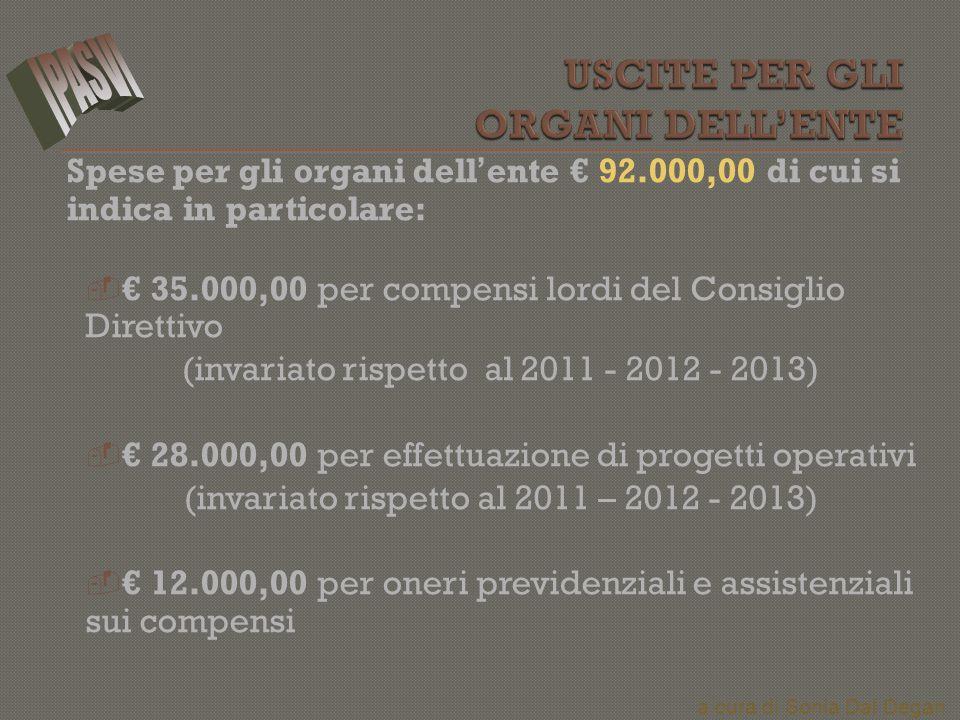 Spese per gli organi dell ' ente € 92.000,00 di cui si indica in particolare:  € 35.000,00 per compensi lordi del Consiglio Direttivo (invariato risp