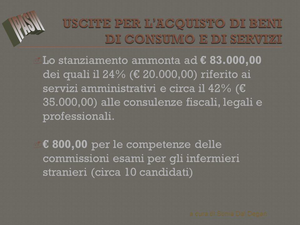  Lo stanziamento ammonta ad € 83.000,00 dei quali il 24% (€ 20.000,00) riferito ai servizi amministrativi e circa il 42% (€ 35.000,00) alle consulenz