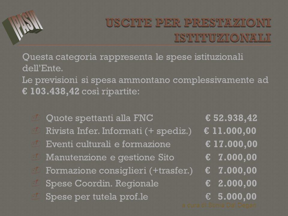 Questa categoria rappresenta le spese istituzionali dell'Ente. Le previsioni si spesa ammontano complessivamente ad € 103.438,42 così ripartite:  Quo