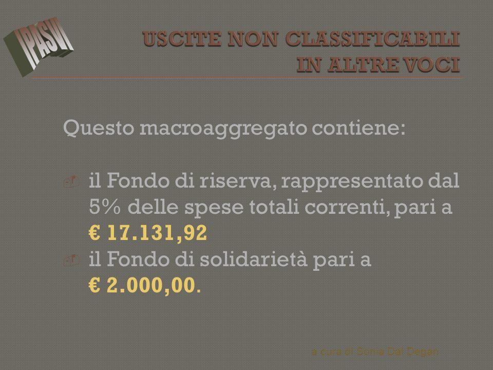 Questo macroaggregato contiene:  il Fondo di riserva, rappresentato dal 5% delle spese totali correnti, pari a € 17.131,92  il Fondo di solidarietà
