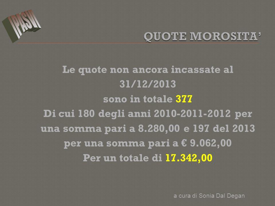 Le quote non ancora incassate al 31/12/2013 sono in totale 377 Di cui 180 degli anni 2010-2011-2012 per una somma pari a 8.280,00 e 197 del 2013 per u