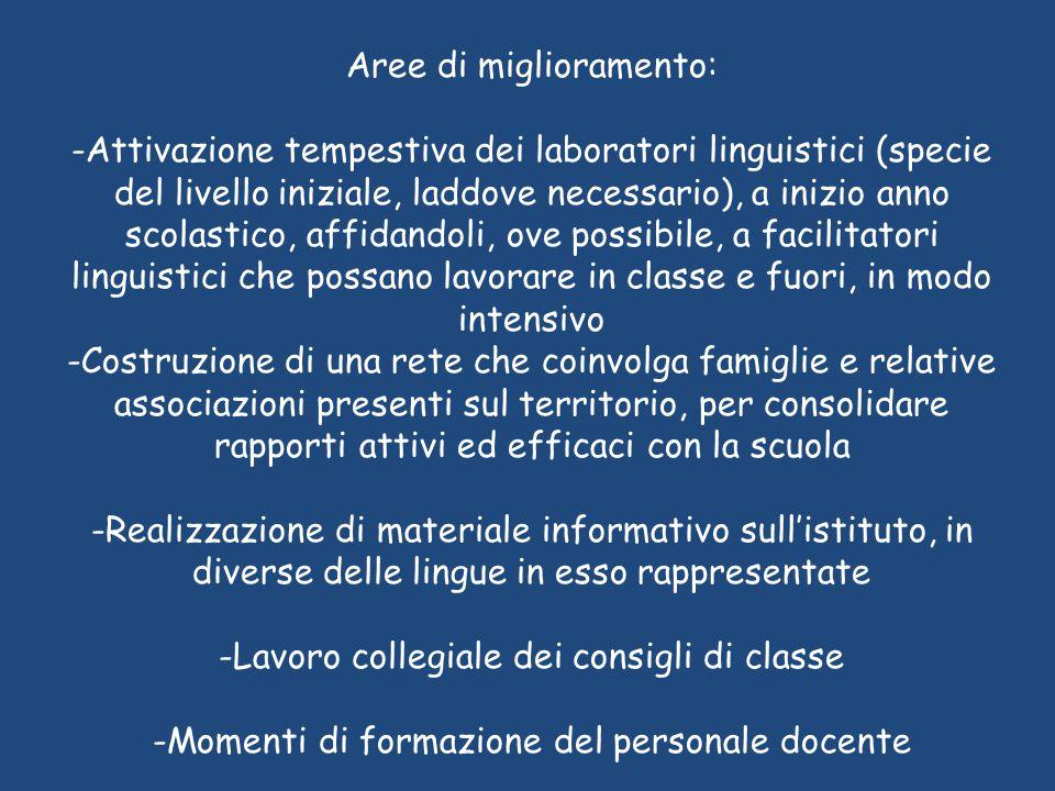 Aree di miglioramento: -Attivazione tempestiva dei laboratori linguistici (specie del livello iniziale, laddove necessario), a inizio anno scolastico,