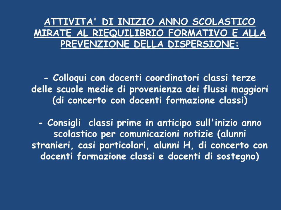 ATTIVITA' DI INIZIO ANNO SCOLASTICO MIRATE AL RIEQUILIBRIO FORMATIVO E ALLA PREVENZIONE DELLA DISPERSIONE: - Colloqui con docenti coordinatori classi