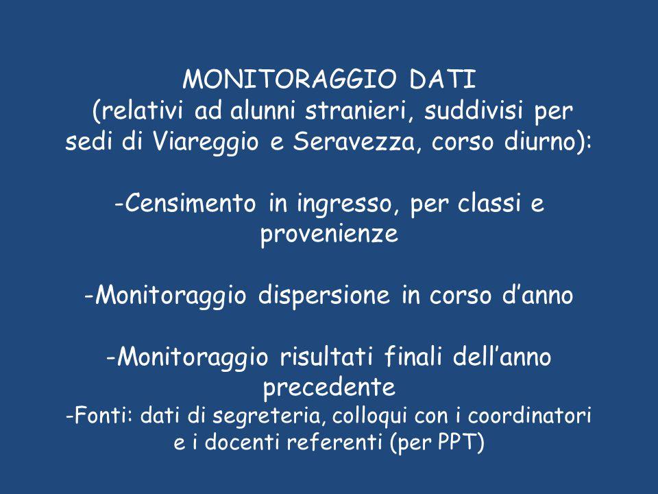 MONITORAGGIO DATI (relativi ad alunni stranieri, suddivisi per sedi di Viareggio e Seravezza, corso diurno): -Censimento in ingresso, per classi e pro