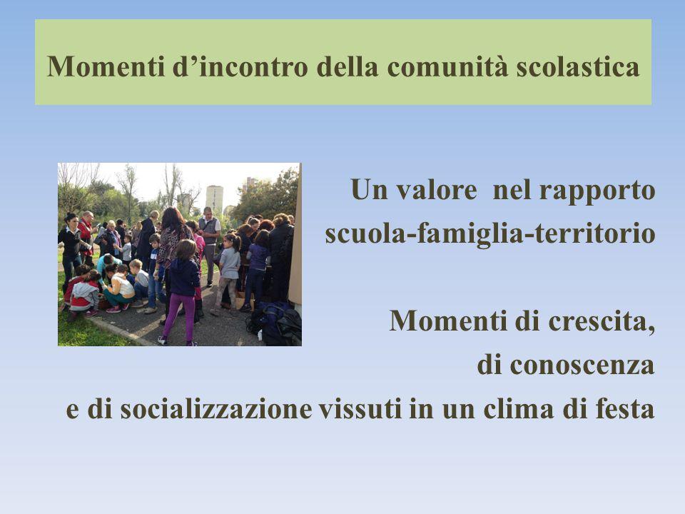 Momenti d'incontro della comunità scolastica Un valore nel rapporto scuola-famiglia-territorio Momenti di crescita, di conoscenza e di socializzazione vissuti in un clima di festa