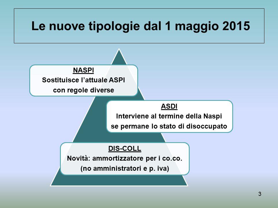 Naspi : Condizioni La fruizione della NASpI è condizionata: - alla partecipazione regolare ad iniziative di attivazione lavorativa; - alla frequenza a percorsi di riqualificazione professionale proposti dai Servizi competenti.