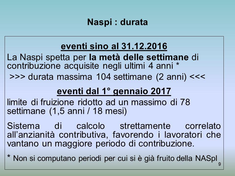 Naspi : paragone con ASPI Retribuzione oltre massimale Sempre più conveniente NASpI 20