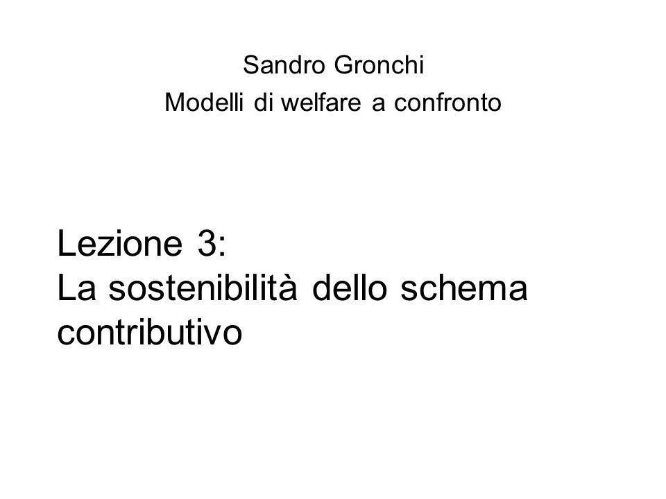 Lezione 3: La sostenibilità dello schema contributivo Sandro Gronchi Modelli di welfare a confronto