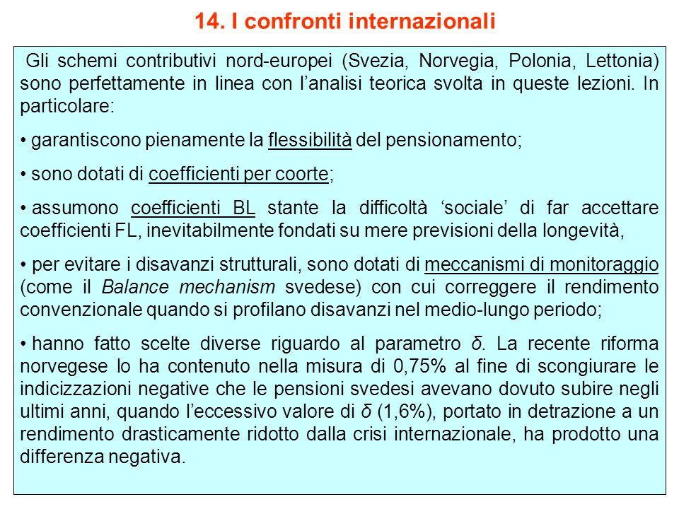 14. I confronti internazionali Gli schemi contributivi nord-europei (Svezia, Norvegia, Polonia, Lettonia) sono perfettamente in linea con l'analisi te