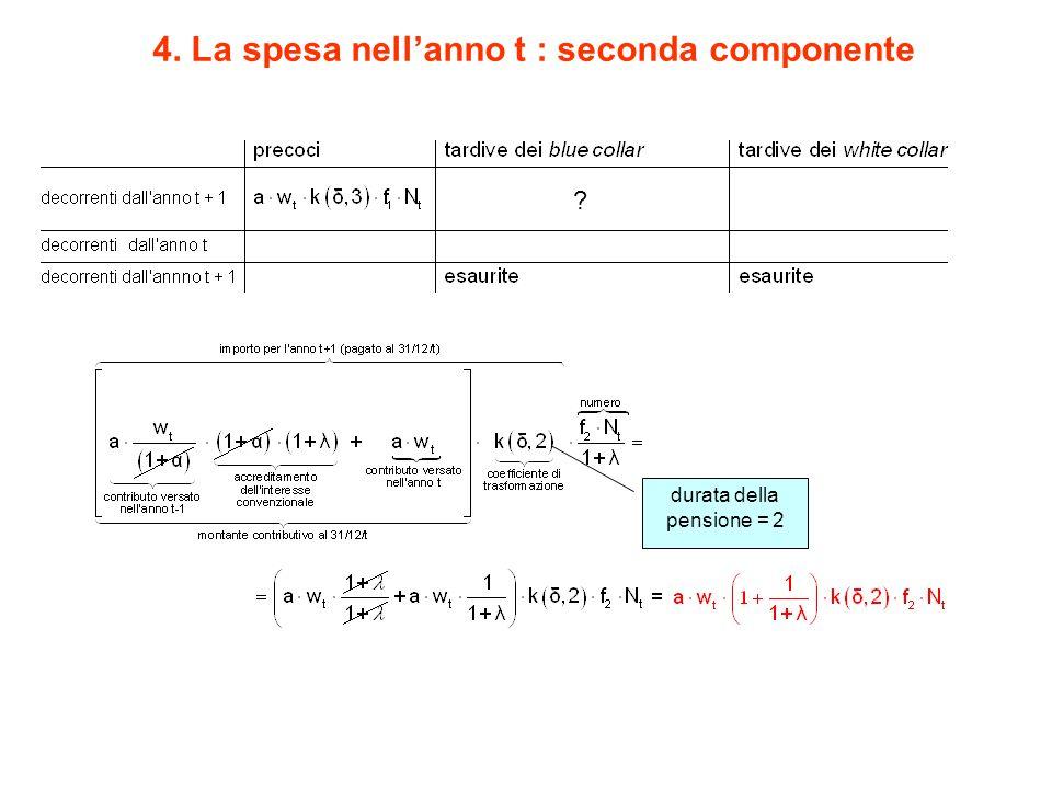 15.Il caso italiano Lo schema contributivo italiano è senza speranza.