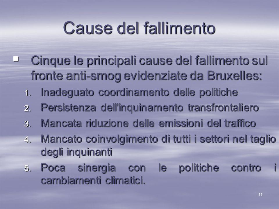 Cause del fallimento  Cinque le principali cause del fallimento sul fronte anti-smog evidenziate da Bruxelles: 1. Inadeguato coordinamento delle poli