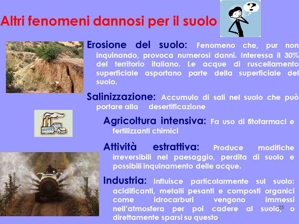 Altri fenomeni dannosi per il suolo Agricoltura intensiva: Fa uso di fitofarmaci e fertilizzanti chimici Attività estrattiva: Produce modifiche irreve