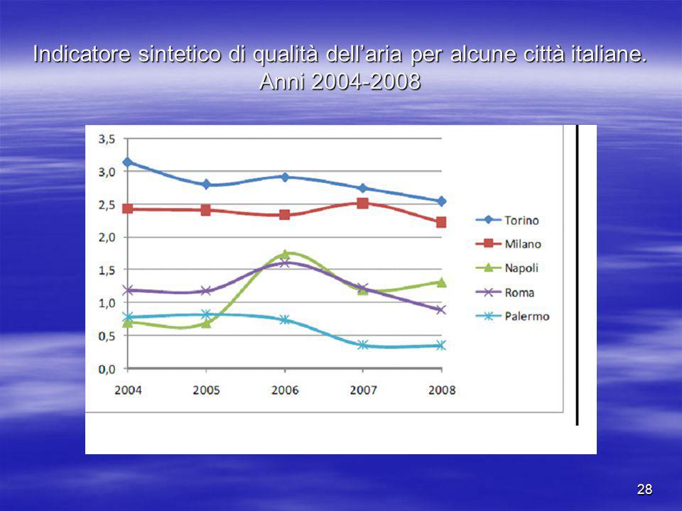 Indicatore sintetico di qualità dell'aria per alcune città italiane. Anni 2004-2008 28