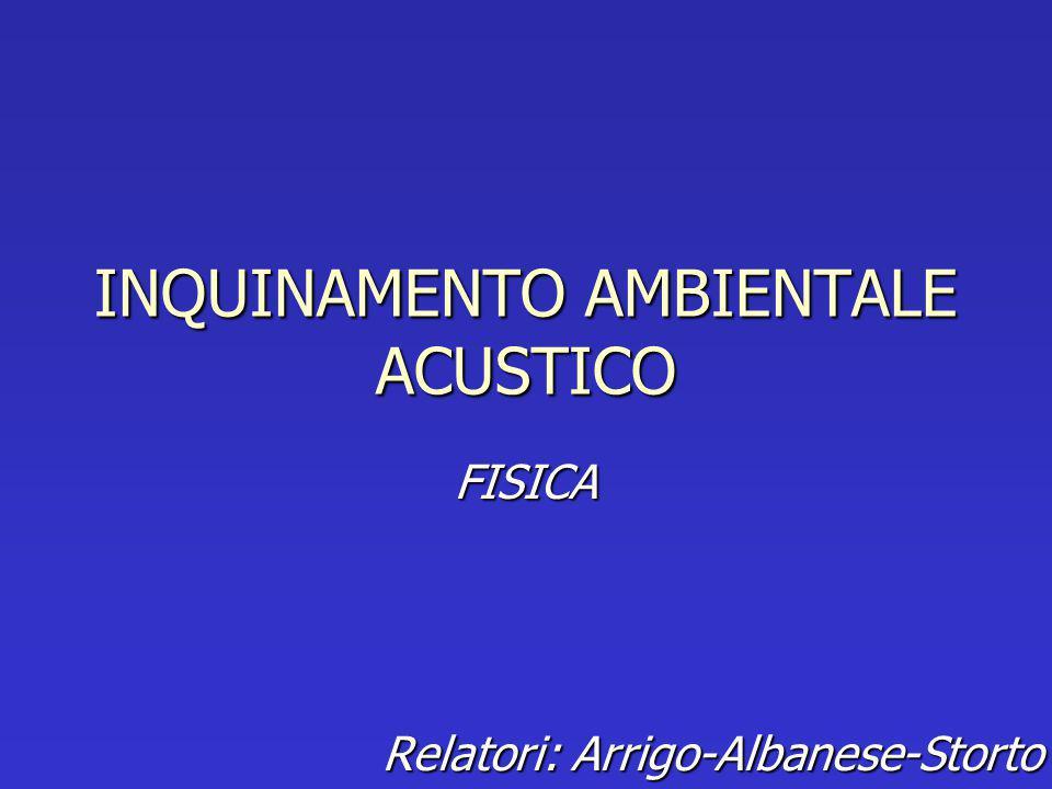 INQUINAMENTO AMBIENTALE ACUSTICO FISICA Relatori: Arrigo-Albanese-Storto